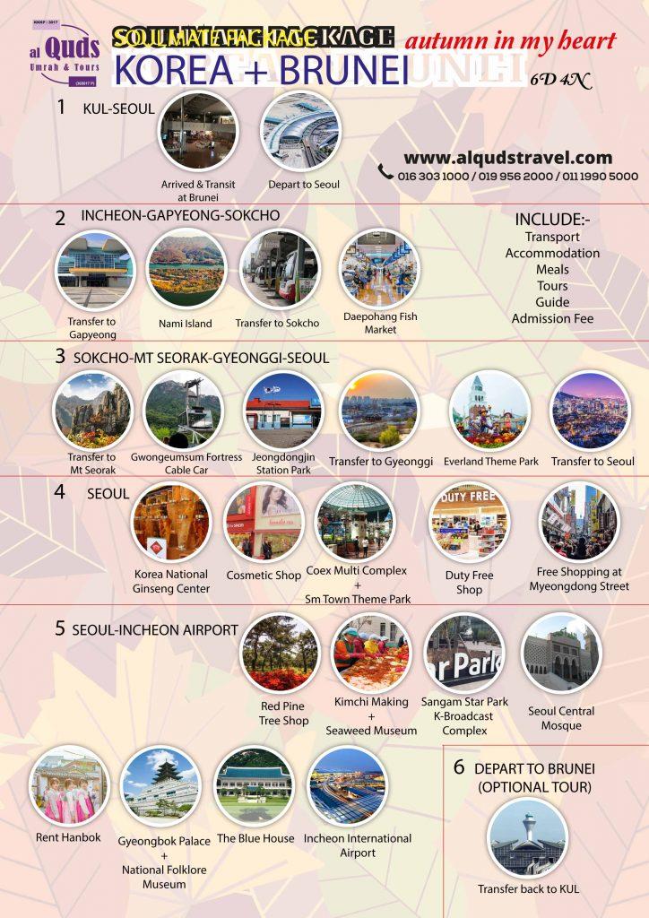 itinerary korea + brunei