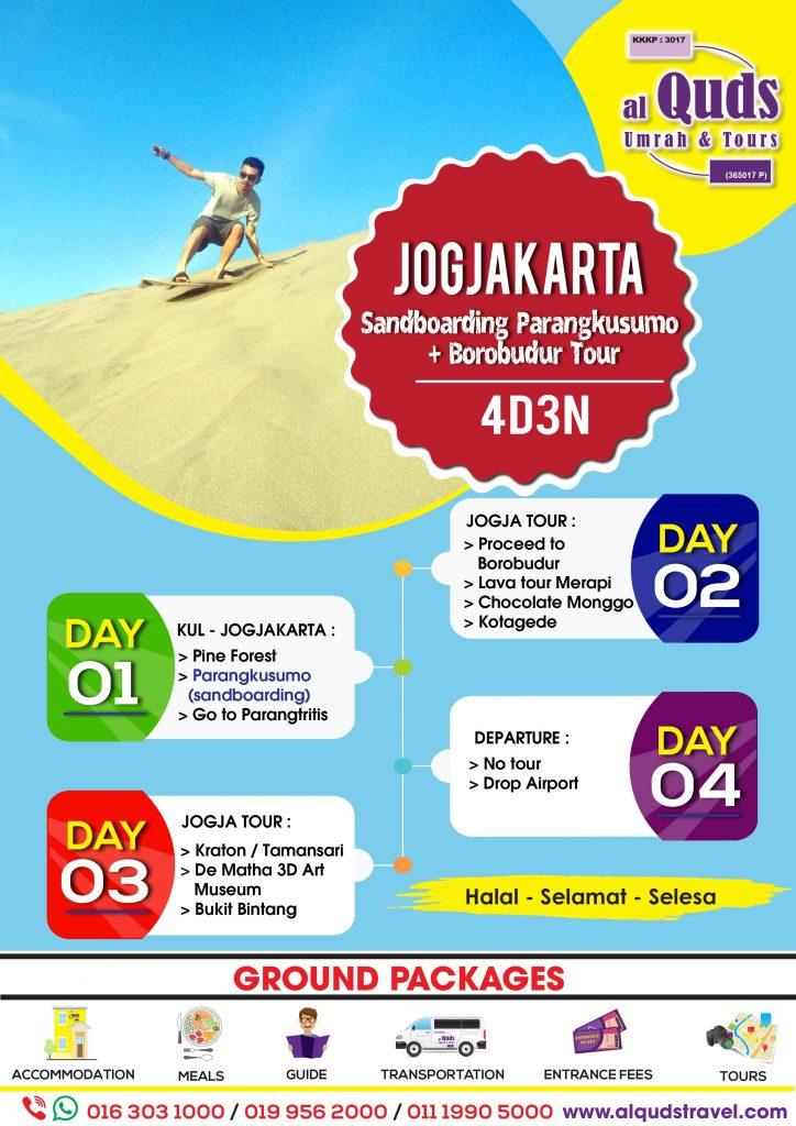 itinerary jogja